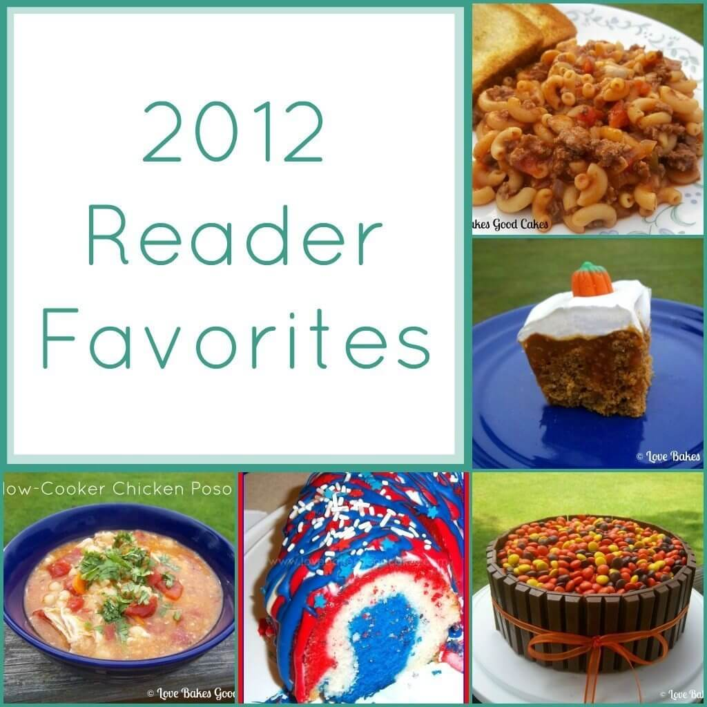 Countdown to 2013 – 2012 Reader Favorites