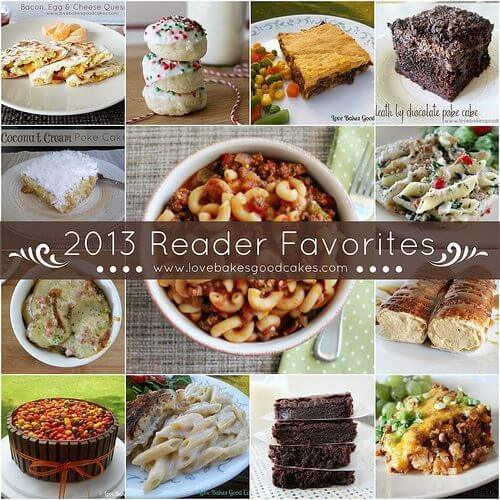 13 Reader Favorite Posts of 2013