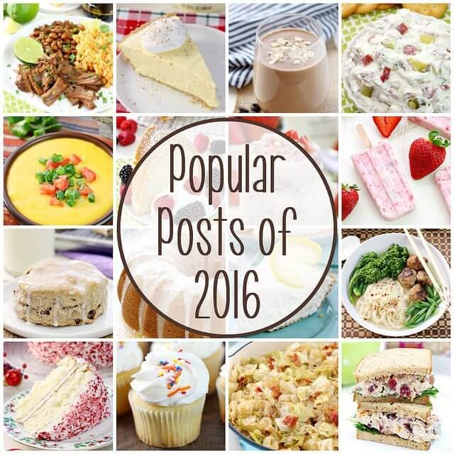 Popular Posts of 2016